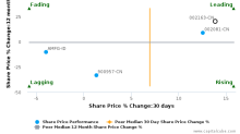 Aviation Sanxin Co. Ltd. breached its 50 day moving average in a Bearish Manner : 002163-CN : June 26, 2017