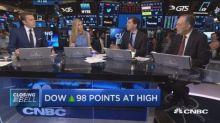 Stocks making the biggest move premarket: CPB, TWTR, MAT, FIVE, AVGO & more