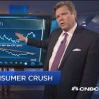 Top technician says retail may be the next consumer space...