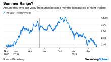 Can Bond Traders Snooze Through Trade-War Alarm?