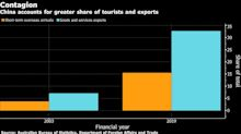 RBA On Hold as Nightmare Scenario of China Slowdown Emerges