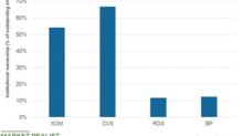 XOM, CVX, BP, RDS: How Institutional Ownership Trended in Q2