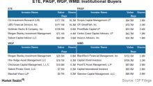 ETE, PAGP, WGP, and WMB: Recent Institutional Activity