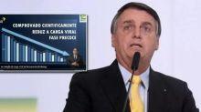 Após usar gráficos de banco de imagem, #BolsonaroCharlatão é um dos assuntos mais comentados no Twitter