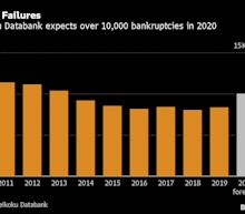 Japan Bankruptcies Seen Rising to Seven-Year High on Virus