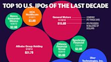 Why the IPO hype party could be coming to an end after Uber's stock slide