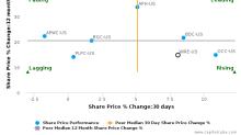 WIRE 44.55 0.25 0.56% : Encore Wire Corporation - Yahoo Finance