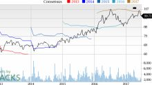 What You Should Know Before McCormick (MKC) Q2 Earnings