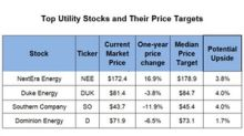 NEE, DUK, SO, D: Top Utilities' Target Prices