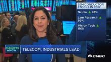 IBM leads Dow at the open