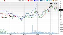 Innospec (IOSP) Q2 Earnings Top Estimates, Sales Up Y/Y