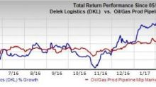 Delek Logistics (DKL) Prices Senior Notes Worth $250 Million