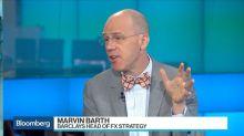 U.S. Dollar 'Well Within Range' of Fair Value, Says Barth