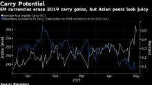 Yuan'sCalm Enhances Optimism in Emerging Markets