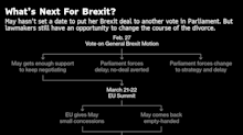 May Faces Revolt as Negotiations Stumble: Brexit Update