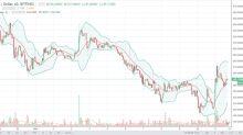 Bitcoin Gold DASH and Monero Analysis December 12, 2017, Technical Analysis
