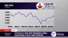 Market Recap for Tuesday, January 22