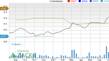 Why Sports International Holdings (CLUB) Could Be Positioned for a Surge