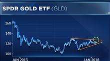 A gold ETF just did something it's never done before