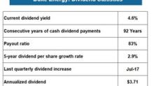 The Top Utilities' Payout Ratios: Must-Knows