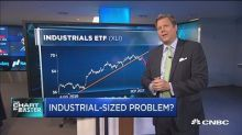 Charts point to trouble ahead for the industrials: Techni...