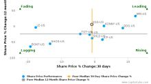 Kohl's Corp. breached its 50 day moving average in a Bullish Manner : KSS-US : June 28, 2017