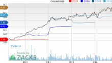Thermo Fisher (TMO) Up 4.5% Since Earnings Report: Can It Continue?