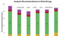 Duke Energy's Price Targets after 4Q17 Earnings