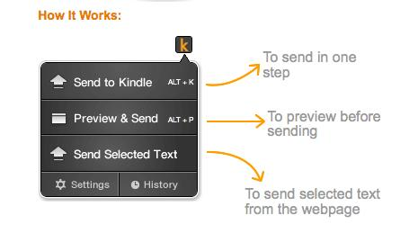 Amazon brings Send to Kindle to Firefox, for all of that reading you're gonna get to later