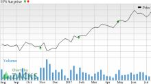 Why Earnings Season Could Be Great for Stryker Corporation (SYK)