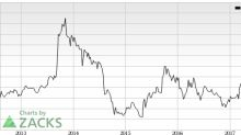 TransAct Technologies (TACT) Jumps: Stock Moves 6% Higher