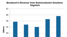 Broadcom Expects Semiconductor Growth to Revive in Second Half