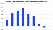 Why Nintendo Stock Surged More than 14% on April 22