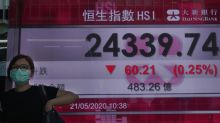 Asian shares fall on US friction with China, Hong Kong fears