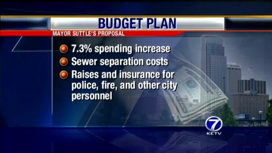 No property tax increase in proposed budget