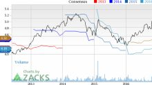 Crane (CR) Down 3.7% Since Earnings Report: Can It Rebound?