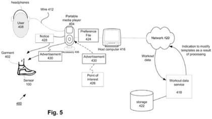 Apple patents clothes that track how you wear them, tell you when it's time to update your wardrobe