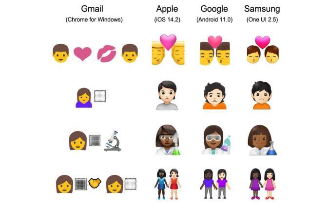 Gmail web emoji