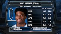 Bracket Breakdown Spotlight: Justise Winslow