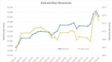 Gold and Silver Price Movements as January 2018 Ends