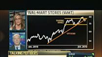 Are Wal-Mart Shares on Sale?