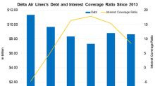 Delta Air Lines: Is Higher Debt a Concern?