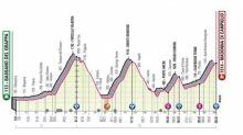 Giro - Giro 2020 : le parcours de la 17e étape (Bassano del Grappa - Madonna di Campiglio, 203 km) en vidéo