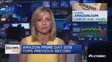 Amazon Prime Day 2018 tops previous record