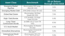 Top ETF Picks For Each Asset Class