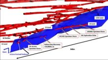 RNC Minerals Sharpens Focus on High Grade Gold Potential of the Beta Hunt Mine