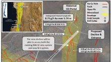 Altiplano Samples 8.73 g/t Gold Over 5.75 Metres Underground From Second Vein System On Maria Luisa and Proposes Location of a New Decline System