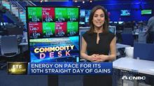 Energy ETF on pace for 10th straight day of gains