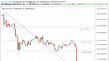 Bitcoin Cash – ABC, Litecoin and Ripple Daily Analysis – 03/10/19