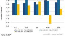 Halliburton Reacts to Crude Oil's Price Change